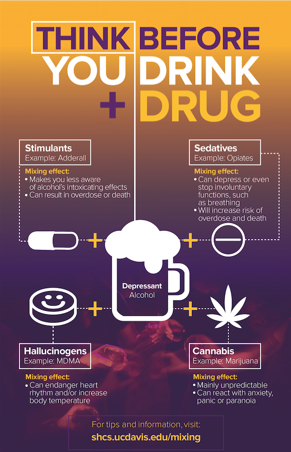 Think before your drink and drug infographic