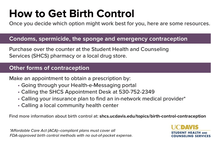 Birth control can be obtained from Student Health and Counseling Services